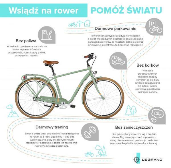 jazda rowerowa